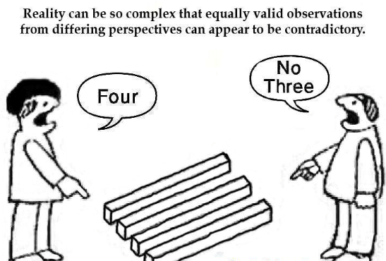 knowledge perception