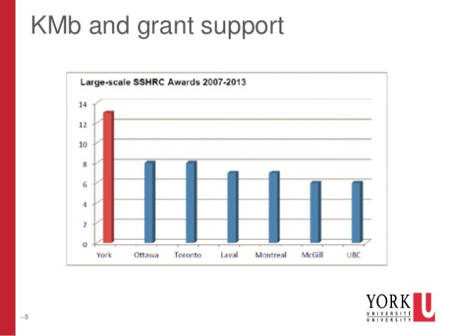 KMb grant support 2